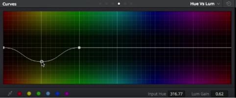 Hue vs. Luma - Adjusting luminance of certain colors