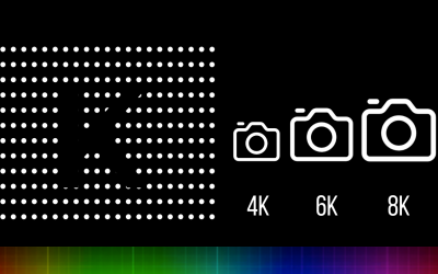 What is 4K, 6K, 8K? (And why you should care)